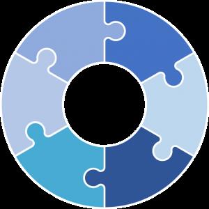 Moderierter Chat Module als Baukastensystem